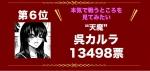 人気投票結果(呉カルラ)