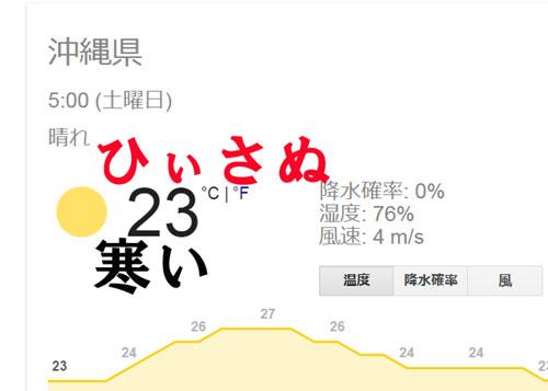 沖縄の気温 11月