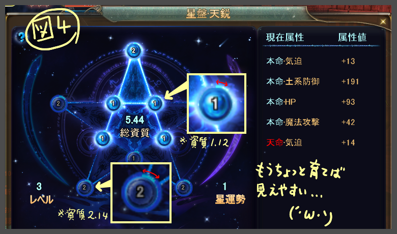 星強化図4
