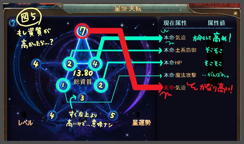 星強化図5