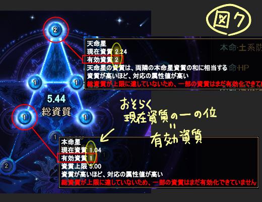 星強化図7