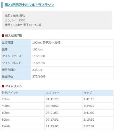 20151018_Result.jpg