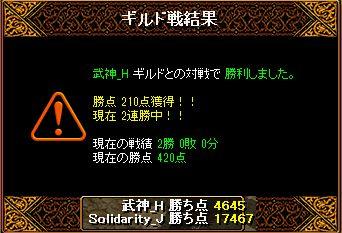 RedStone 15.11.04 結果