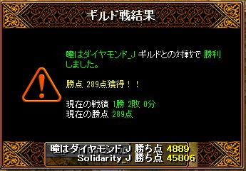 RedStone 15.11.15 結果