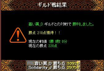RedStone 15.11.29 結果