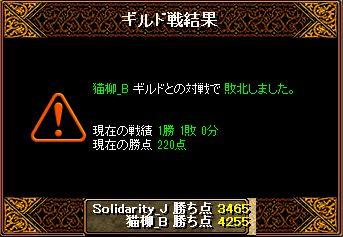 RedStone 15.12.02 結果