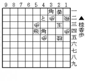 柴田昭彦氏197704blog