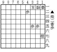 柴田昭彦氏196409blog