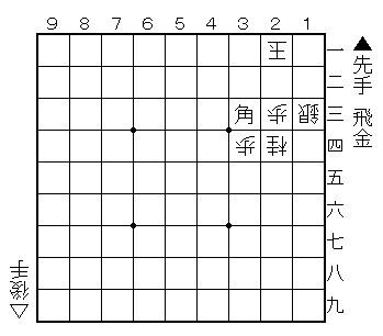 詰将棋ルート二つ