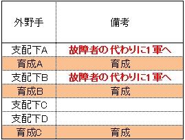 20151110DATA06.jpg