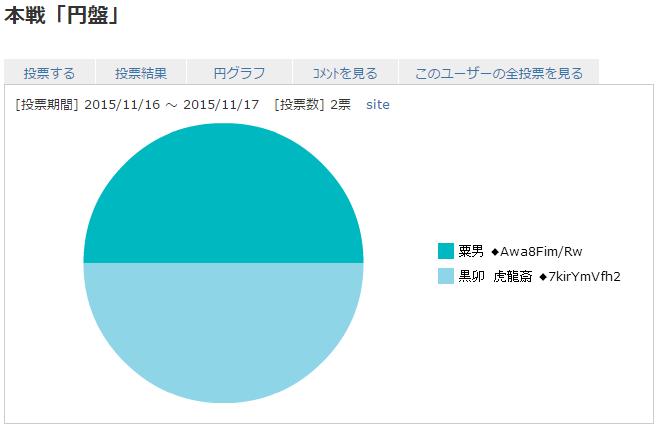 result_disk.png