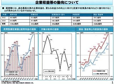 12 経済財政諮問会議 麻生資料
