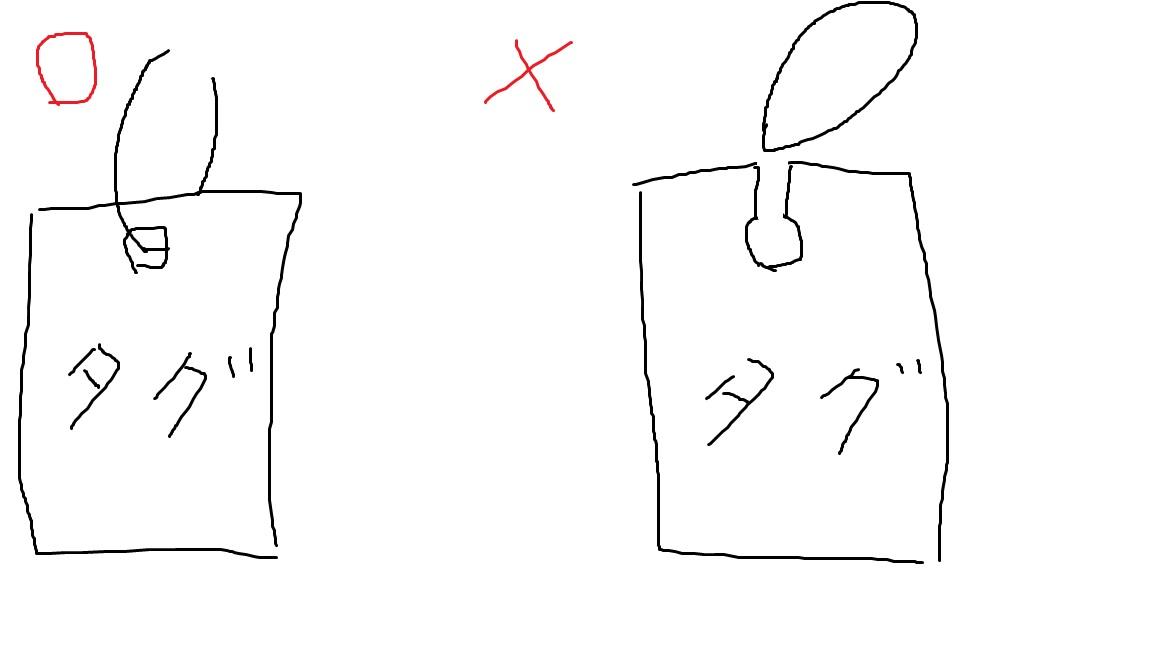 右のような取り方をする人はあまりいないだろうが、返品の可能性を考慮に入れる場合はちゃんとハサミでヒモ部分を切ったほうがいいだろう。