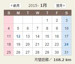 201501走行距離