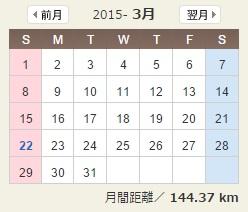 201503走行距離