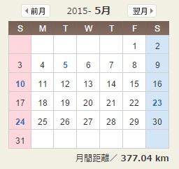 201505走行距離