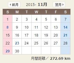 201511走行距離