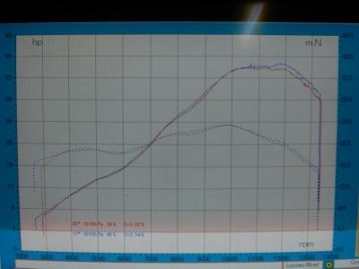 MT-25  サイレンサー仕様③ VS スリップオン