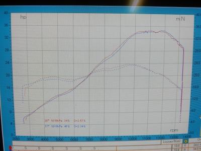 MT-25 仕様③ +DFB VS スリップオン