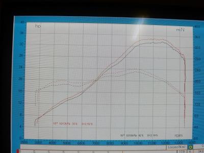 プロトタイプB VS ノーマル 348