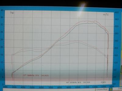 プロトタイプC VS ノーマル 349