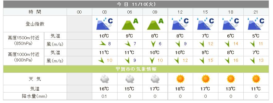 tenkitokurasu_watamukiyama20151110.png