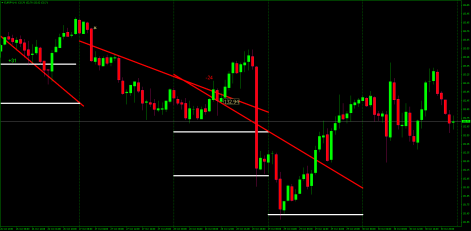 EURJPY20151026.png
