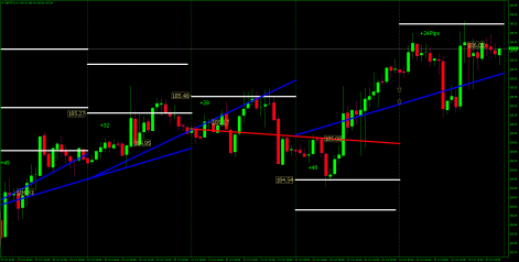 GBPJPY20151019.png