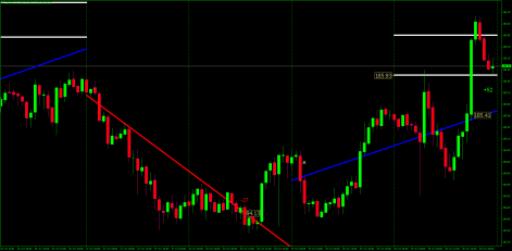 GBPJPY20151026.png