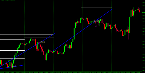 USDCAD20151019.png