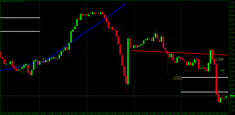 USDCAD20151026.png