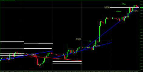 USDCHF20151019.png