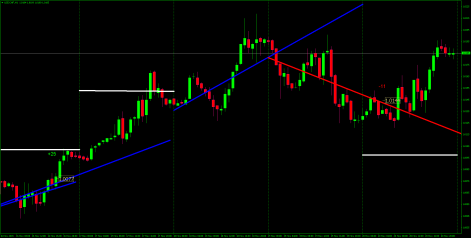 USDCHF20151116.png