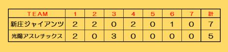 score1_convert_20160815161818.png