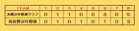 score2_convert_20160815161829.png