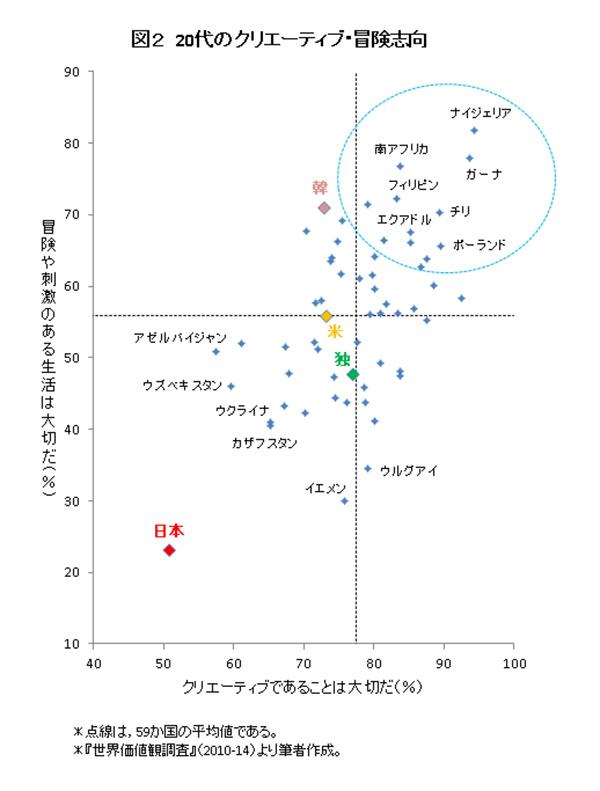 maita151201-chart02.jpg