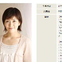 駒村多恵さん