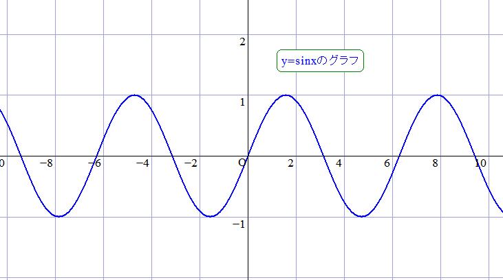 sinx=y.png