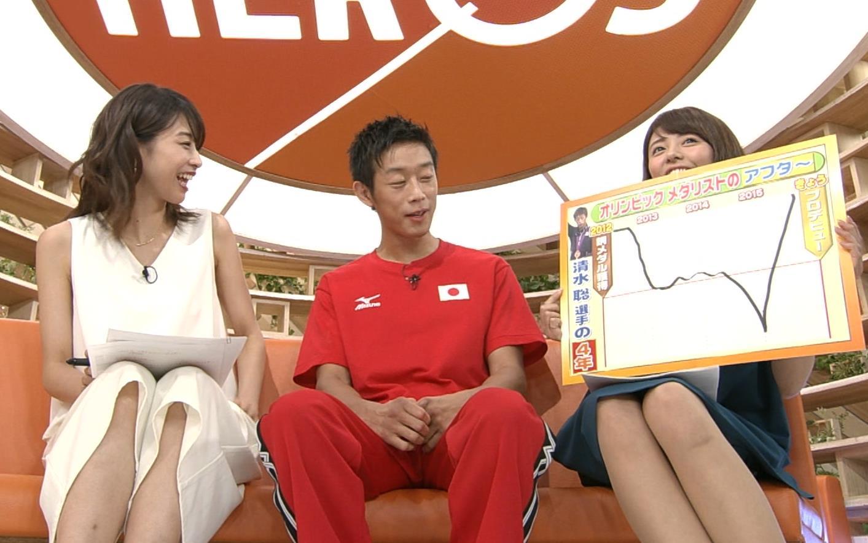 加藤綾子 宮澤智アナ 女子アナを下から見る角度キャプ画像(エロ・アイコラ画像)