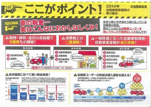 <自動車総連 栃木地方協議会>より要望!②