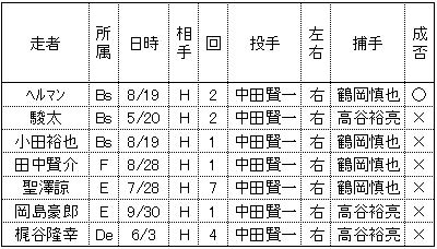 20151107DATA04.jpg