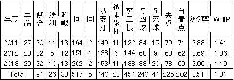 20151121DATA05.jpg