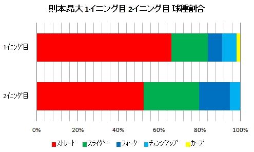 20151125DATA03.jpg