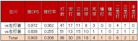 20151205DATA03.jpg