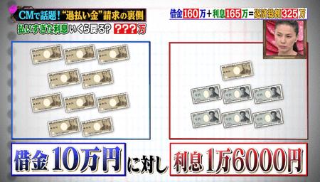 10万円の利息